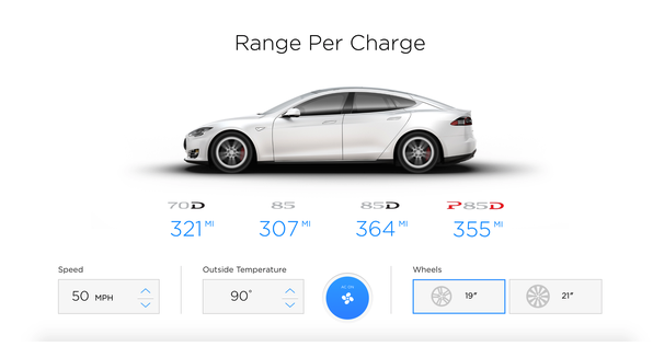 Increase the Range of Your Electric Vehicle or Hybrid with Window Tint 3